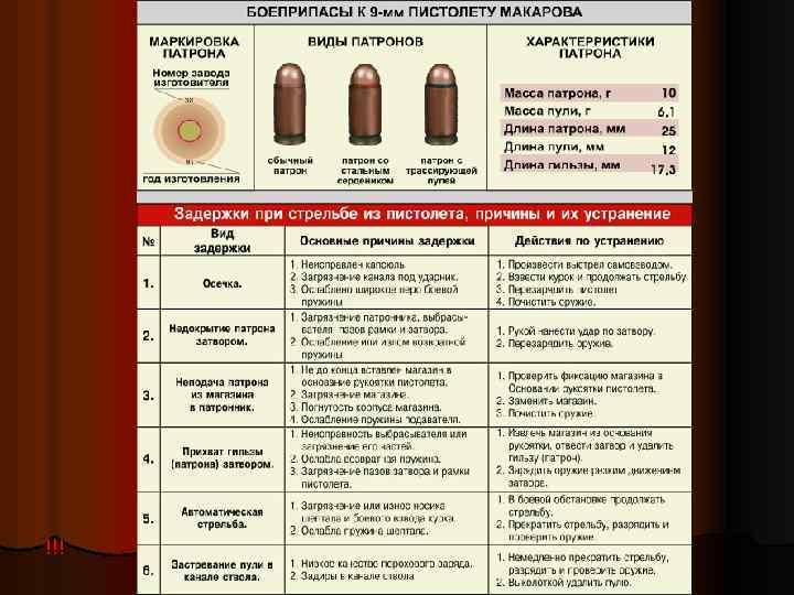Советские атомные пули: полумиф, обросший слухами и небылицами