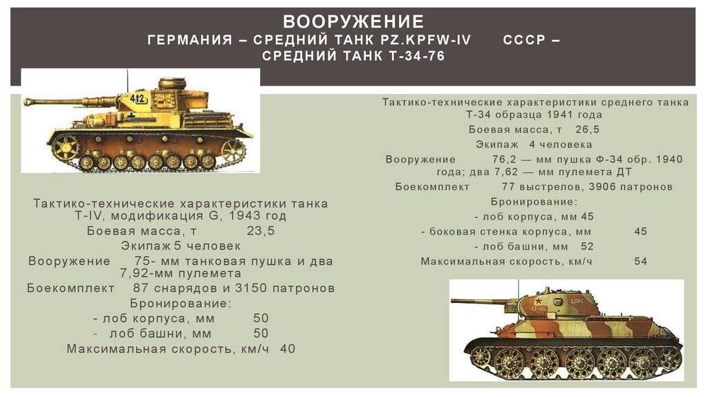 Юрий пашолок. т-29 — колёсно-гусеничный т-28