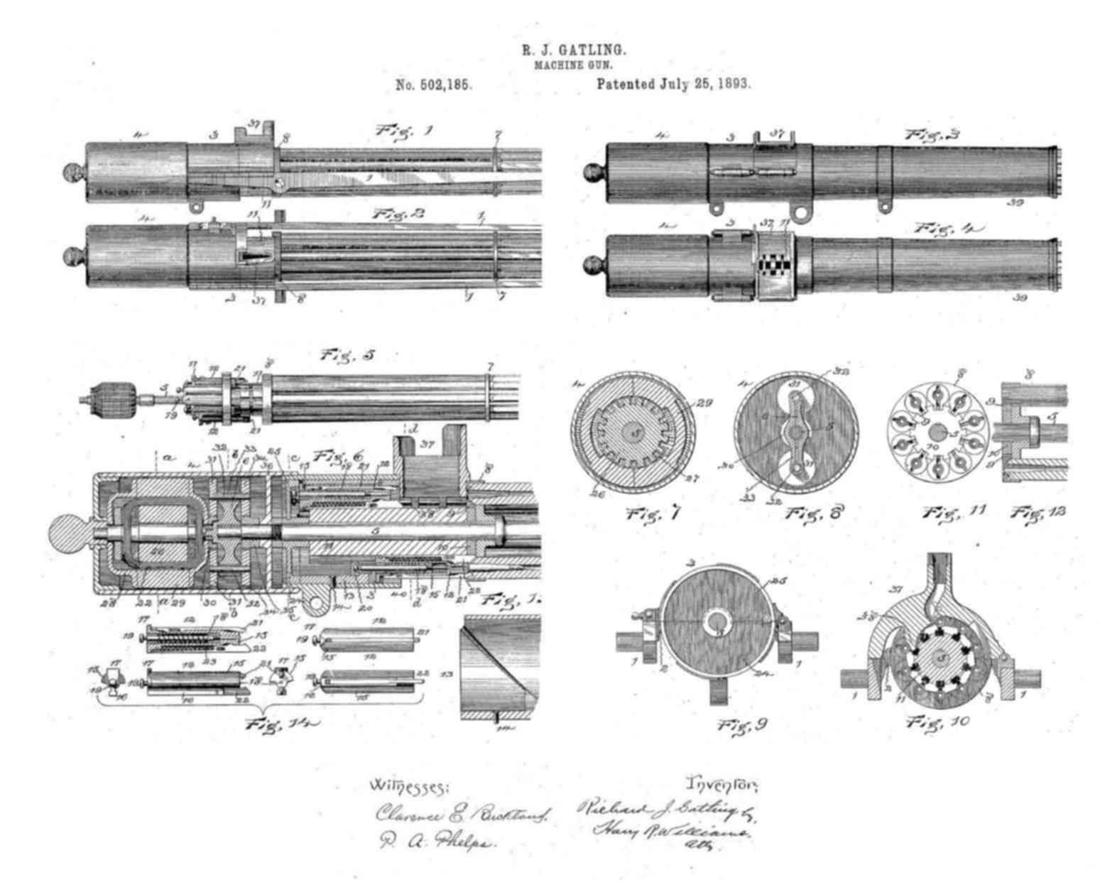 Пулемет гатлинга - gatling gun - qwe.wiki