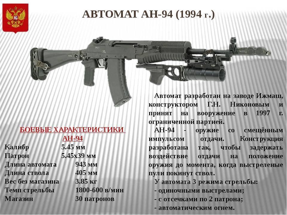 Ан-94 абакан ттх. фото. видео. размеры. скорострельность. скорость пули. прицельная дальность. вес