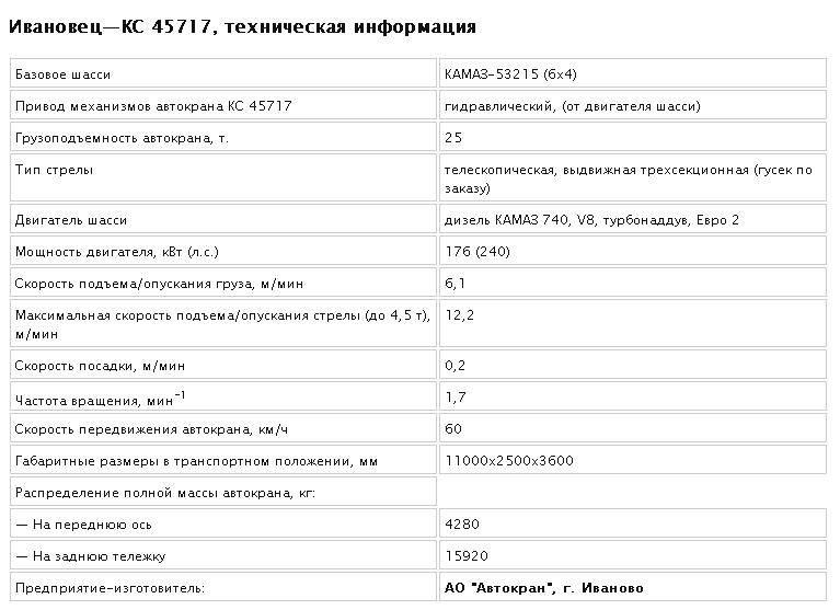 Ретротест автобуса зил-158 производства лиаз. обзор модификаций зил-158