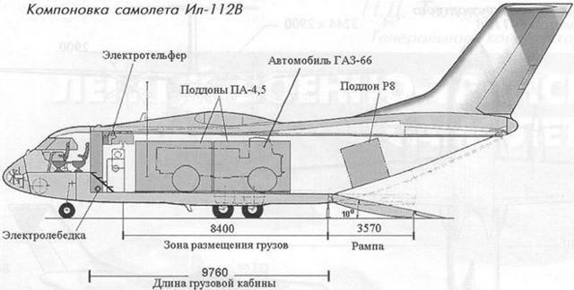 Кто против ил-112в - впк.name