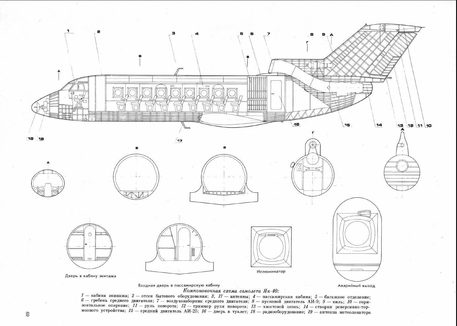 Схема салона самолета як-40
