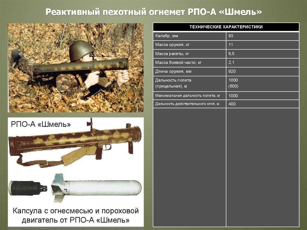 Рпо «шмель» — реактивный пехотный огнемет калибр 93-мм