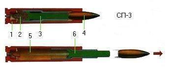 Сп-4 (патрон) — википедия. что такое сп-4 (патрон)