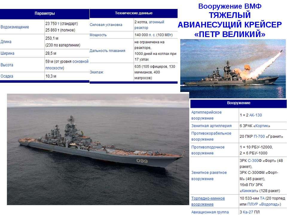 Классификация кораблей
