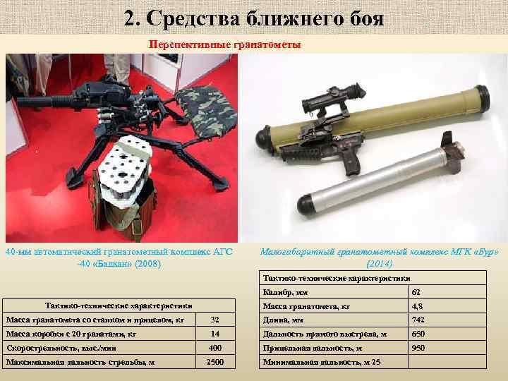 Агс-17 - устройство и характеристики | криминальные авторитеты воры в законе |