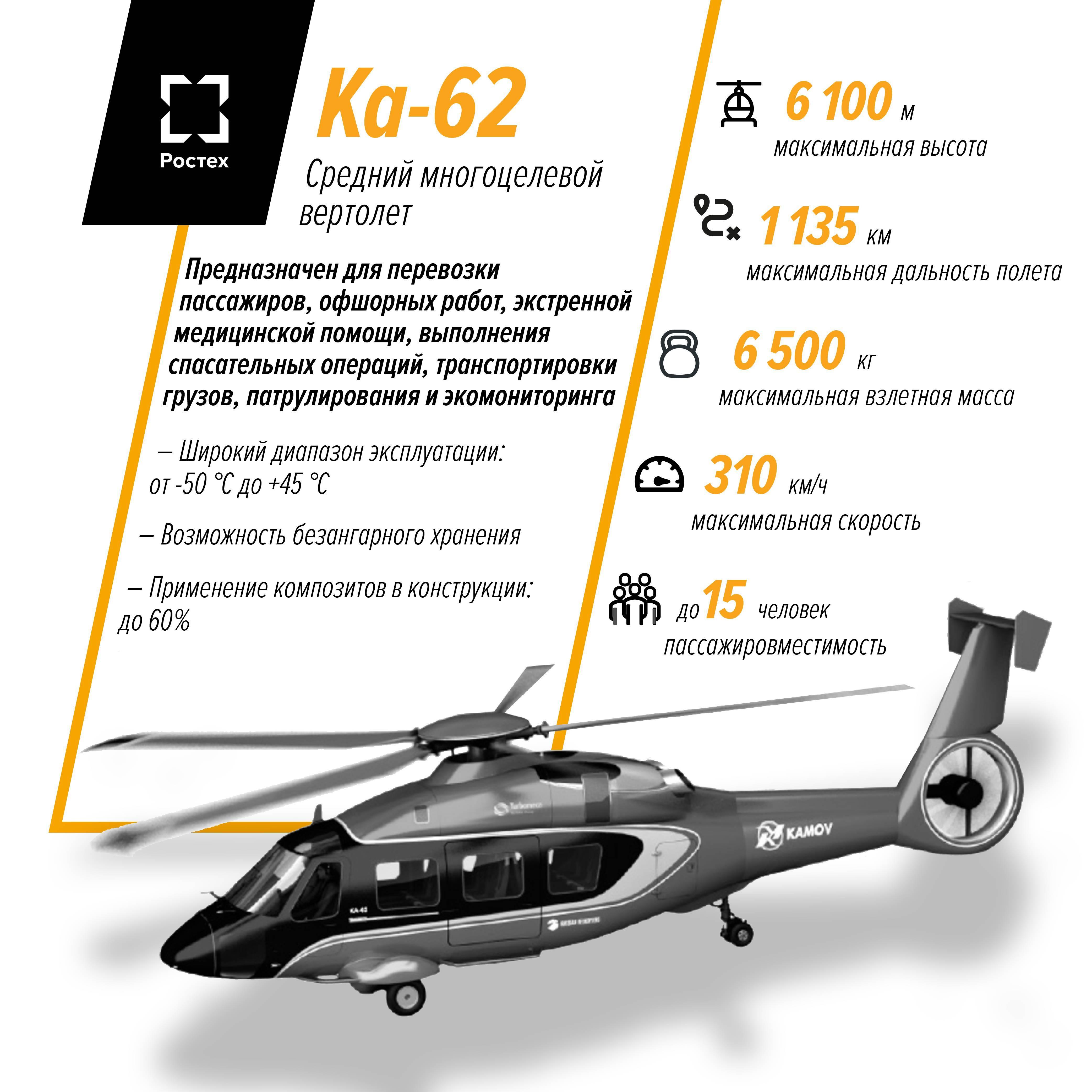 Вертолет ка-32. фото. характеристики.