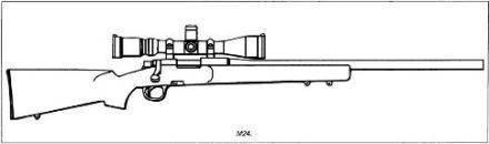 Покоритель вьетнама: винтовка м16