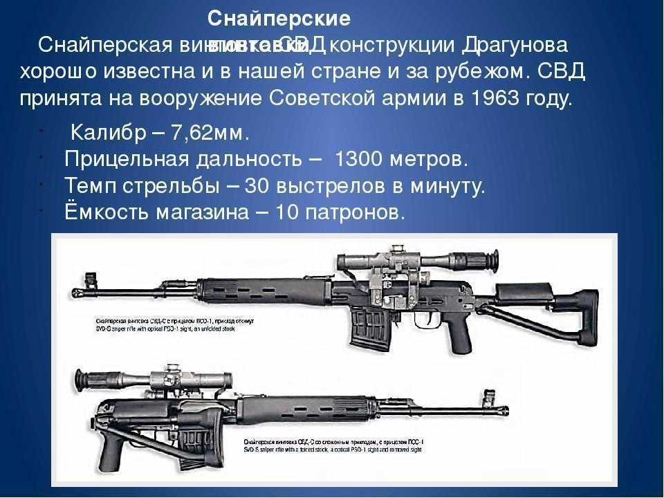 Снайперская винтовка свд. свд – снайперская «плетка