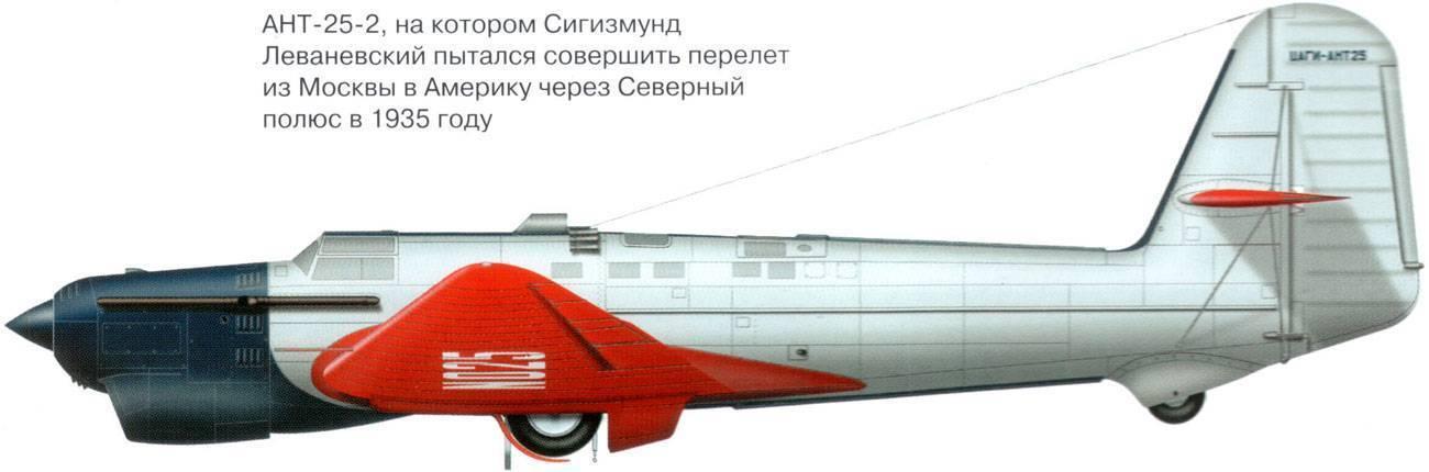 Москва — северный полюс — сша: первый беспосадочный трансполярный перелёт