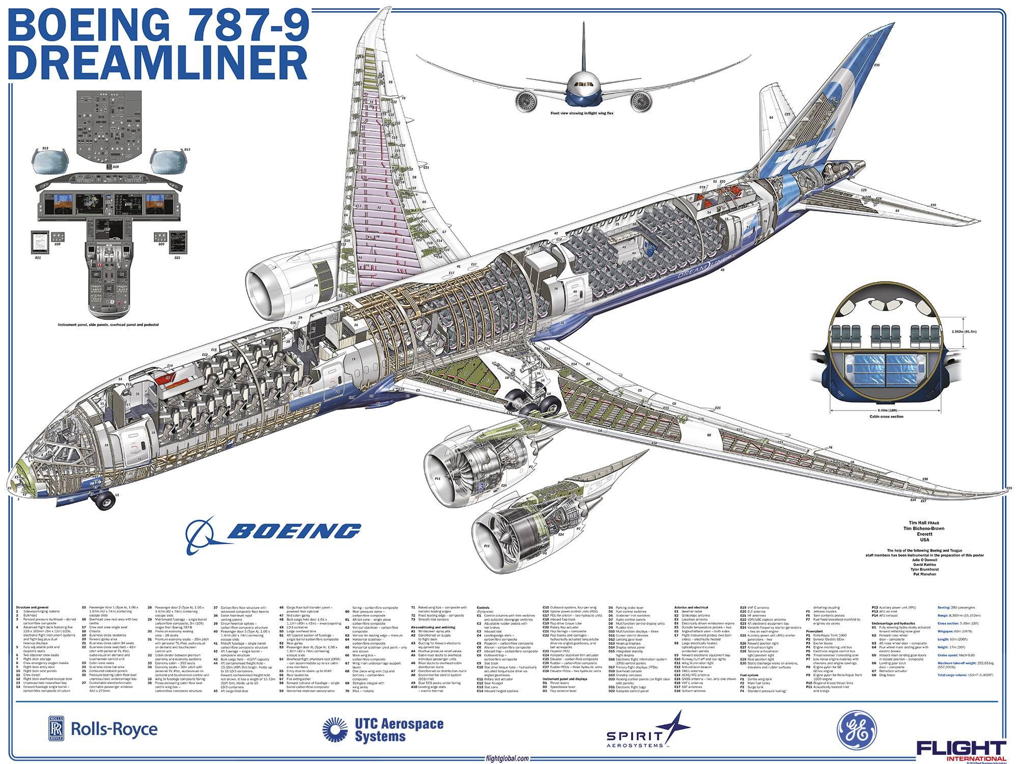 Пассажирский самолёт Airbus A380