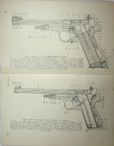 Марголин | энциклопедия вооружения