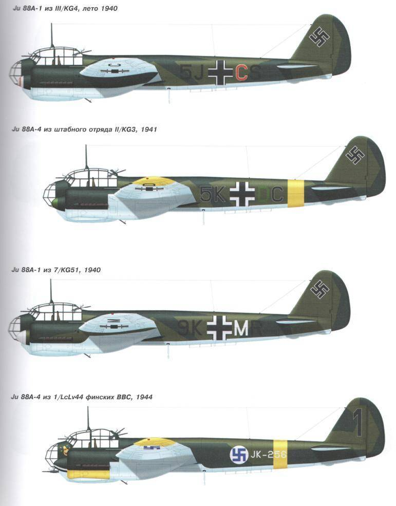 Junkers ju 88 — википедия. что такое junkers ju 88