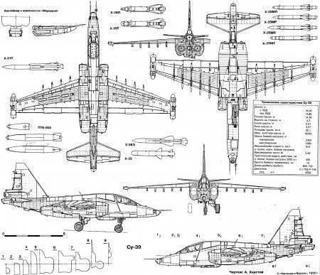 """Летающий танк: зачем ил-2 прикидывался """"юнкерсом"""""""