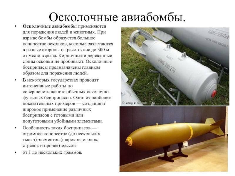 Что такое кассетная бомба? как устроены кассетные бомбы и почему во многих странах они запрещены