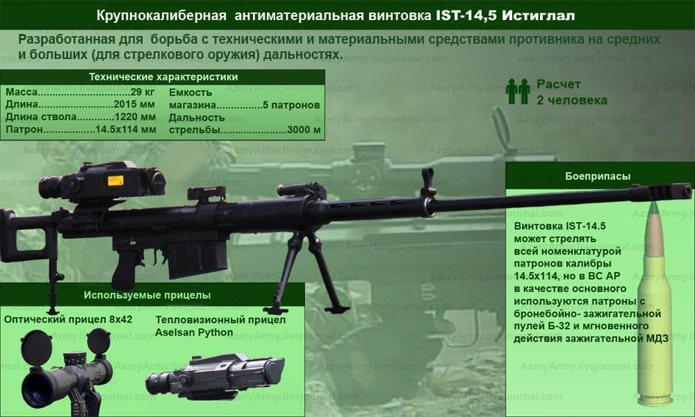 Бор винтовка - bor rifle - qwe.wiki