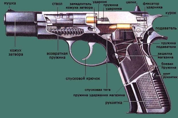 Пистолет norinco qx-04