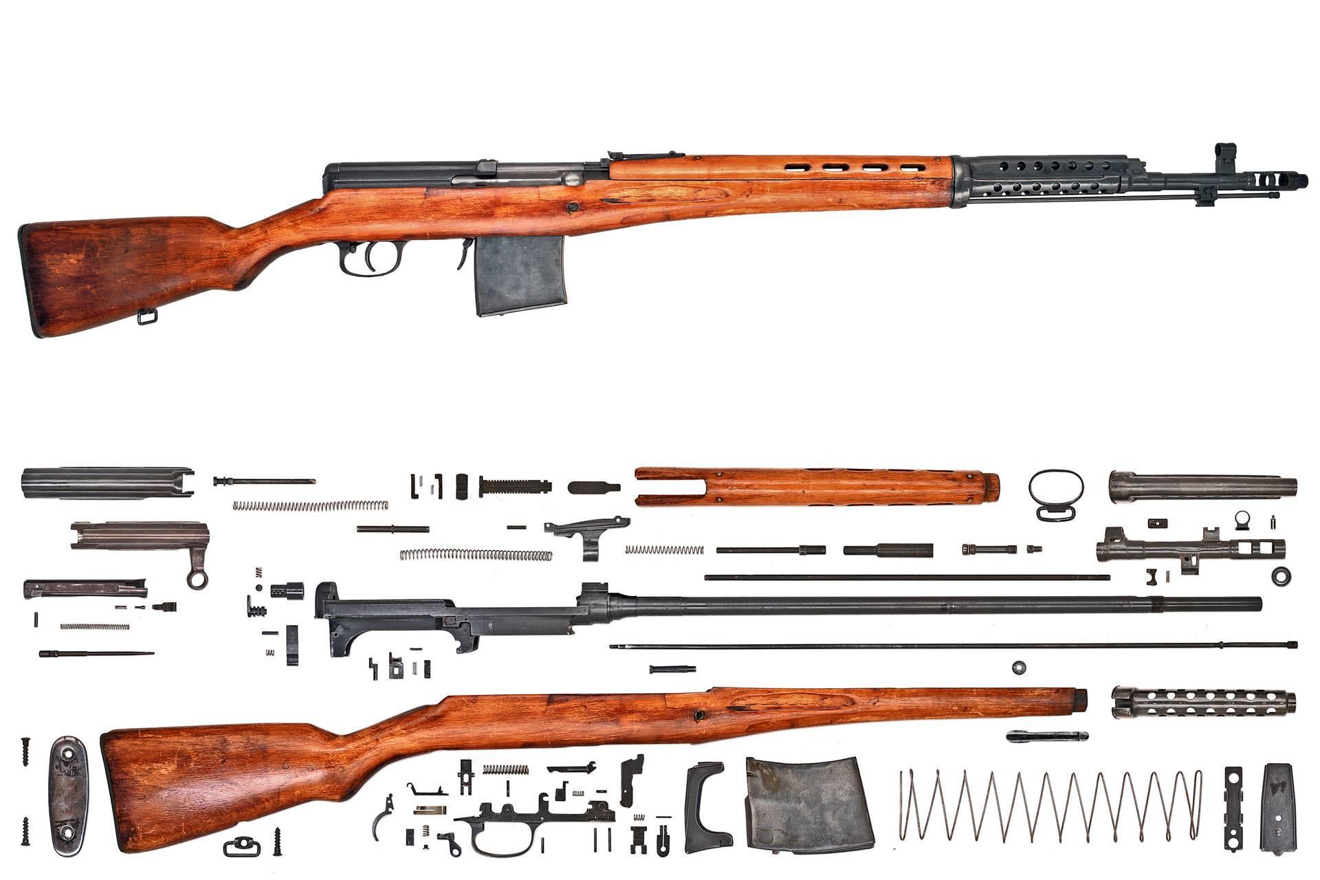 Свт-40: чем новейшая советская винтовка была хуже дореволюционной «мосинки» | русская семерка