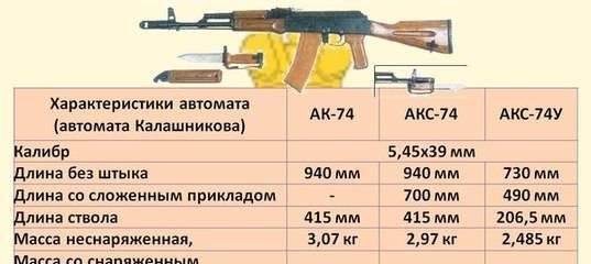 Акс74у