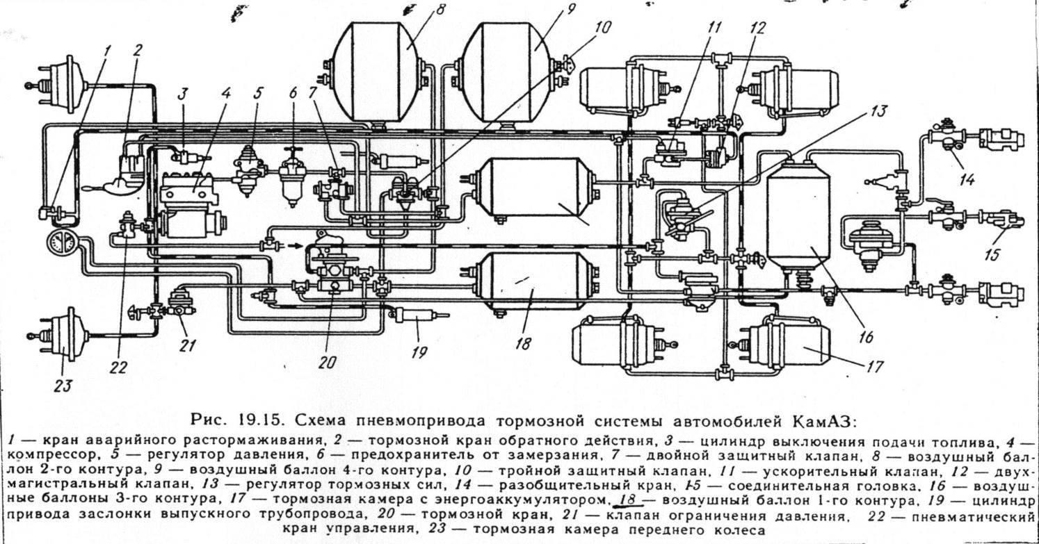 Зил 4520 (самосвал): технические характеристики