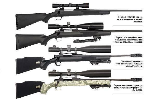 Штурмовая винтовка ruger mini-14 | армии и солдаты. военная энциклопедия