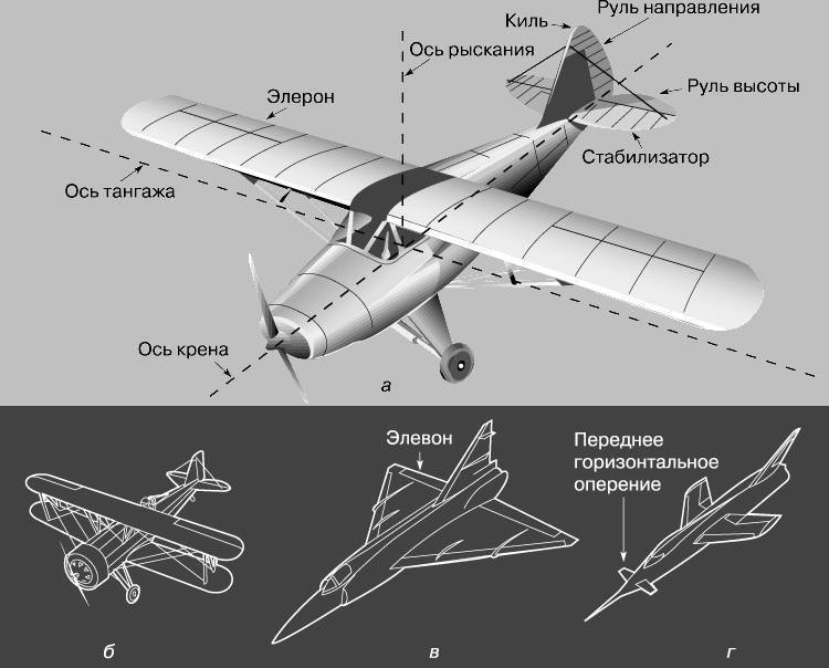 Яковлев як-142. фото. история и характеристики.