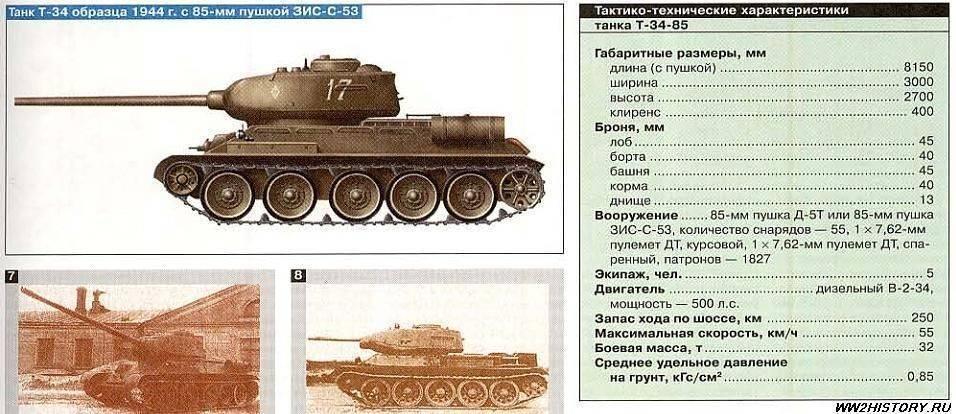T-34-85 победный — советский средний танк vi уровня