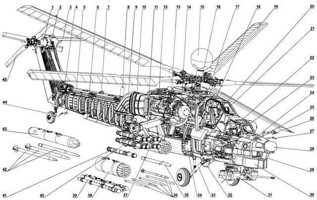 Ми-4 – первый универсальный вертолет СССР