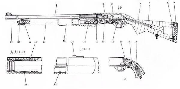 Отечественное ружьё мр-153 для охоты