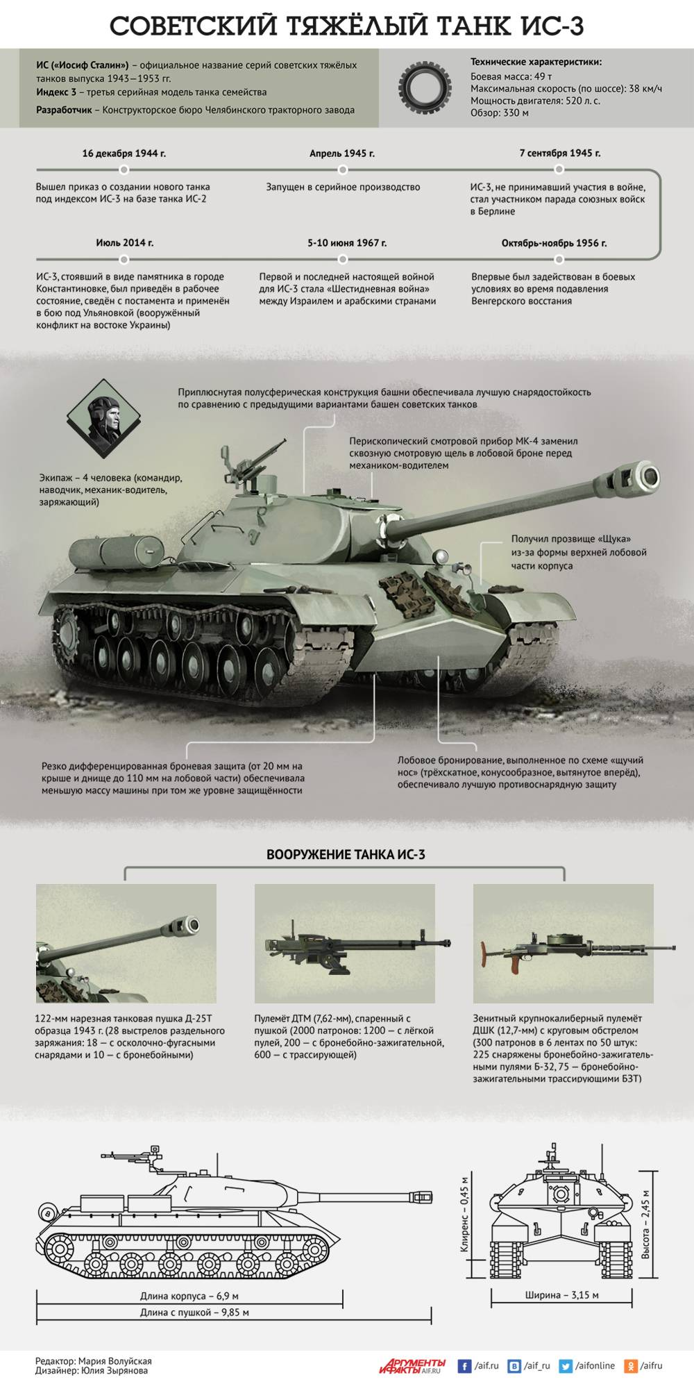 Ис-м — global wiki. wargaming.net