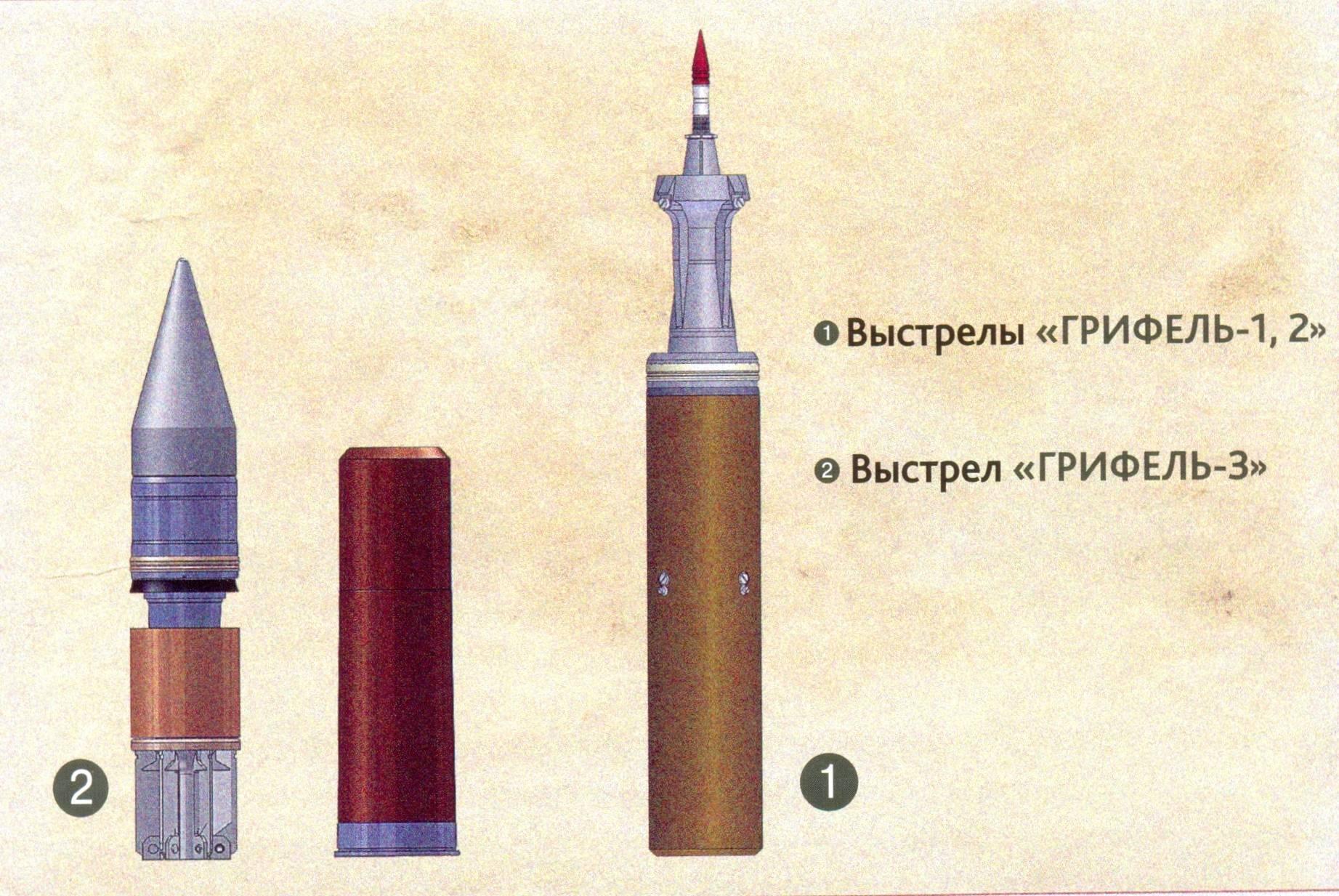 Подкалиберные боеприпасы — википедия с видео // wiki 2