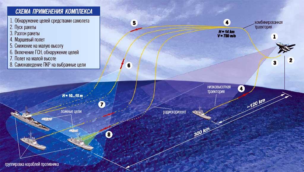 Ядерное дежавю: существует ли ракета сядерным двигателем