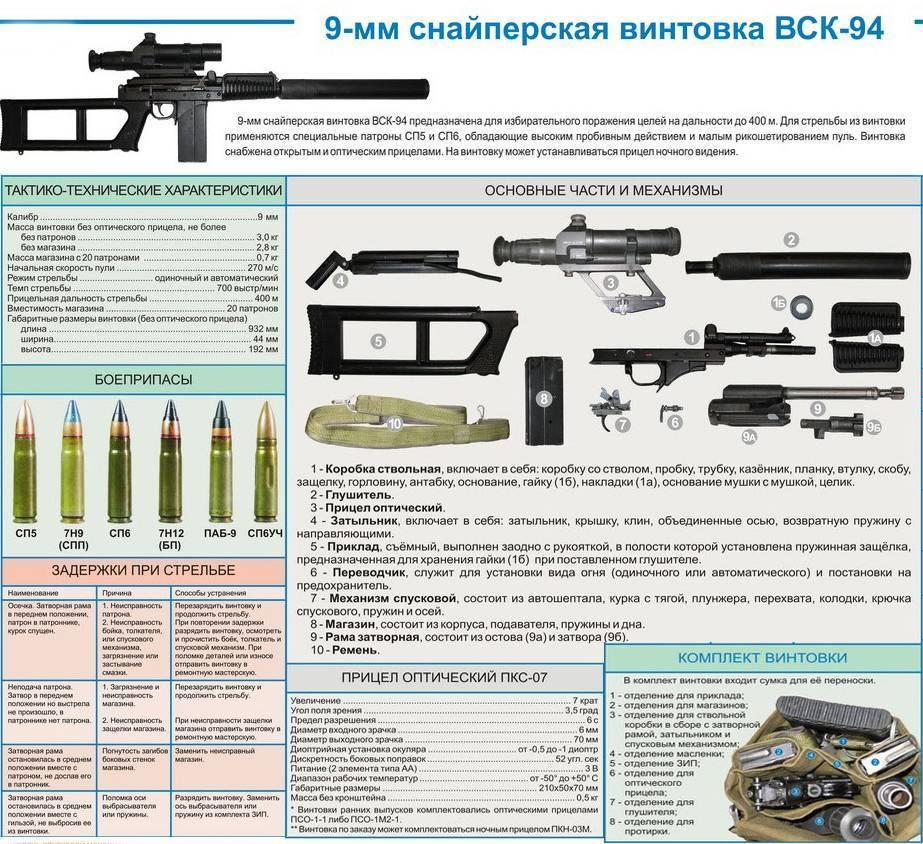Видео: винтовка свдк