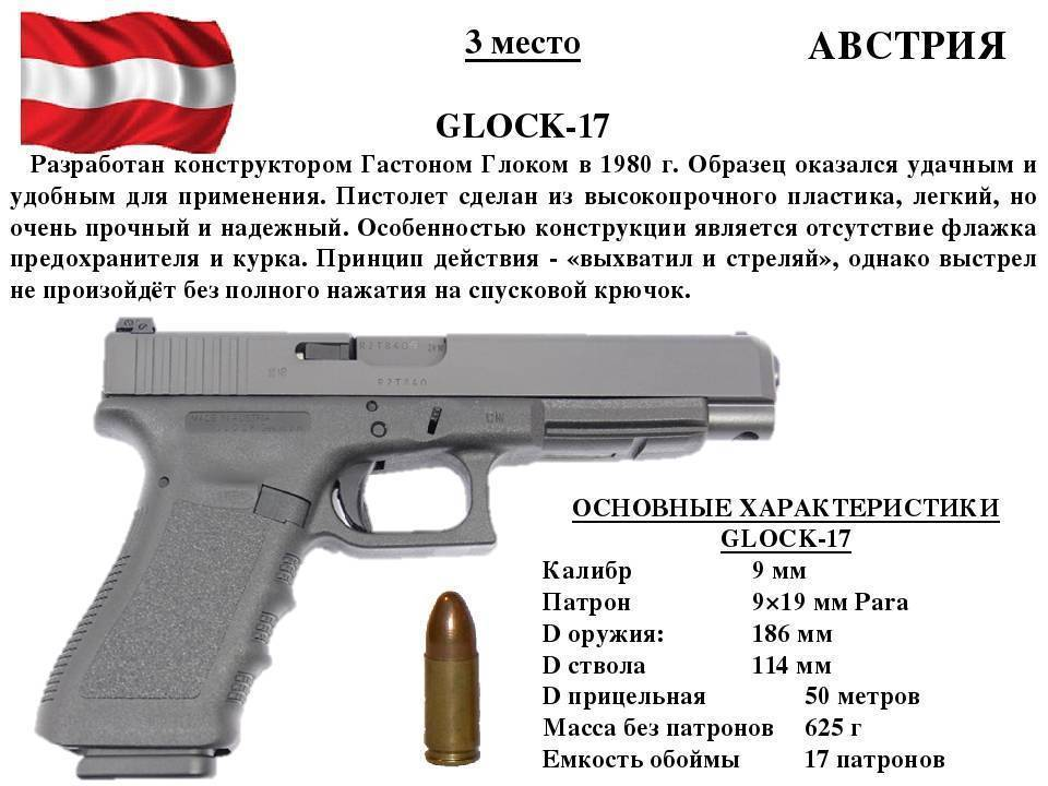 Пистолет самозарядный малогабаритный (псм) – оружие скрытого ношения родом из ссср