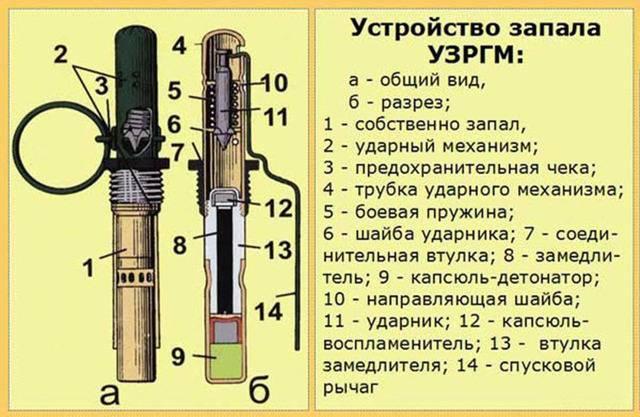Ргд-5 — википедия переиздание // wiki 2