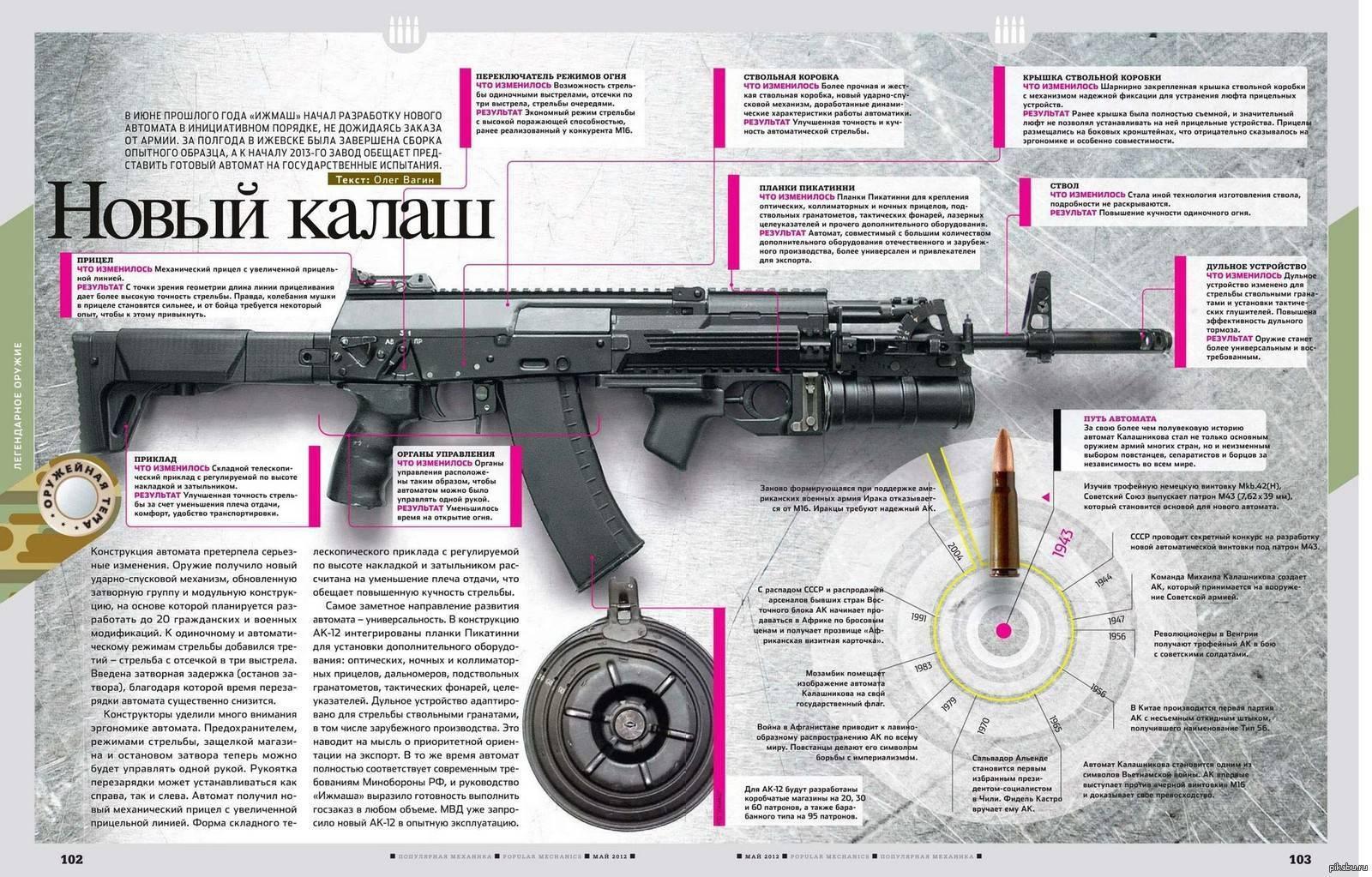Fn scar штурмовая винтовка — характеристики, фото, ттх