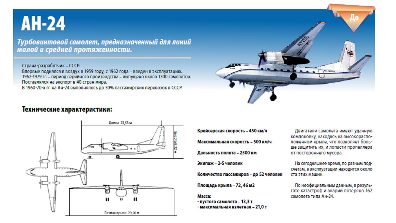 Су-80. фото. видео. схема салона. характеристики. отзывы.
