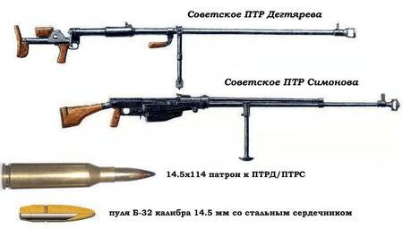 Птр ружье. противотанковое ружье симонова птрс — история создания и основные ттх