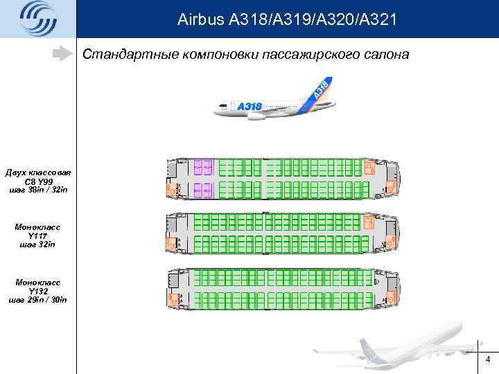 Airbus a-319 википедия