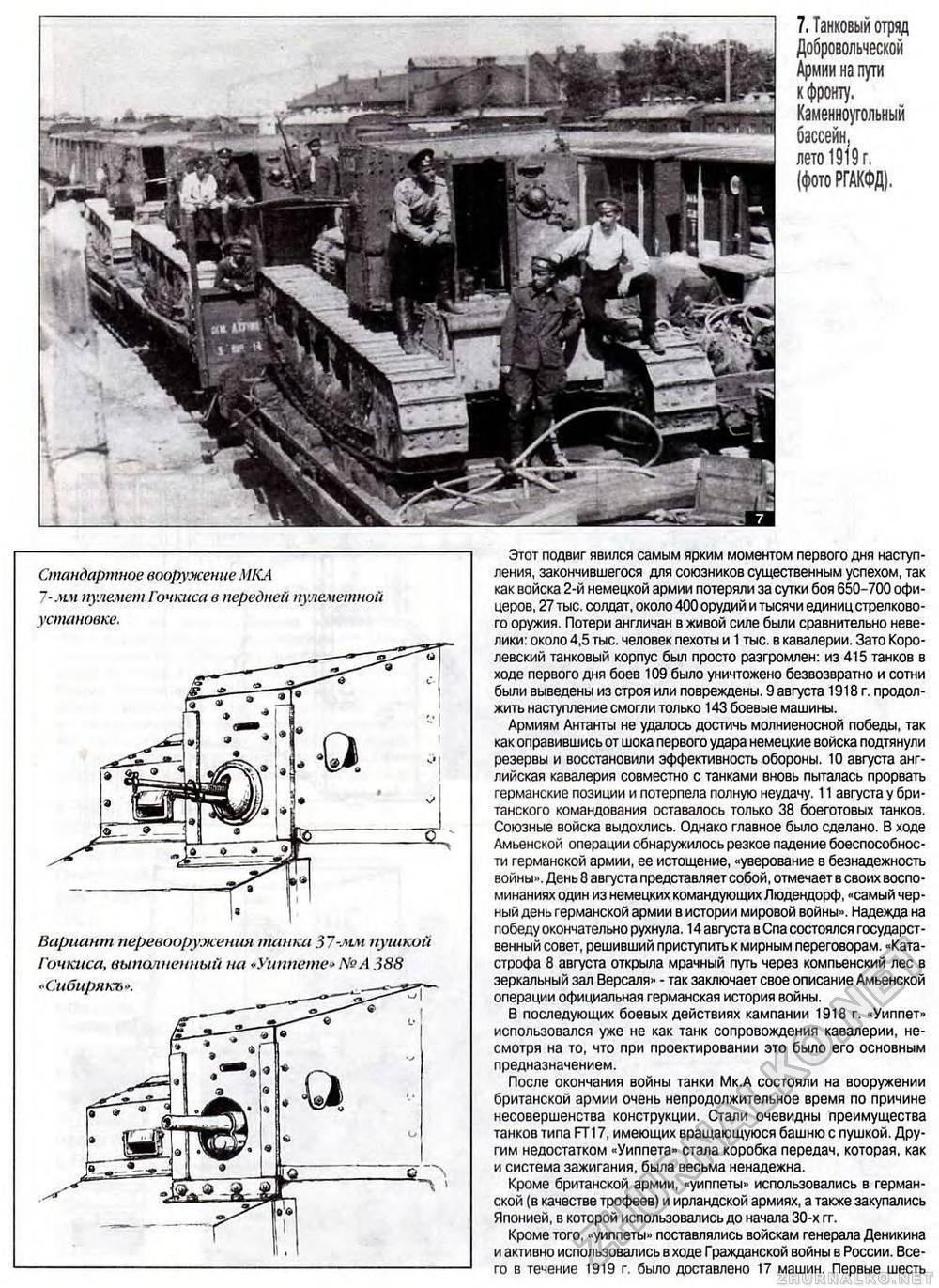 Hotchkiss wz.25 — википедия с видео // wiki 2