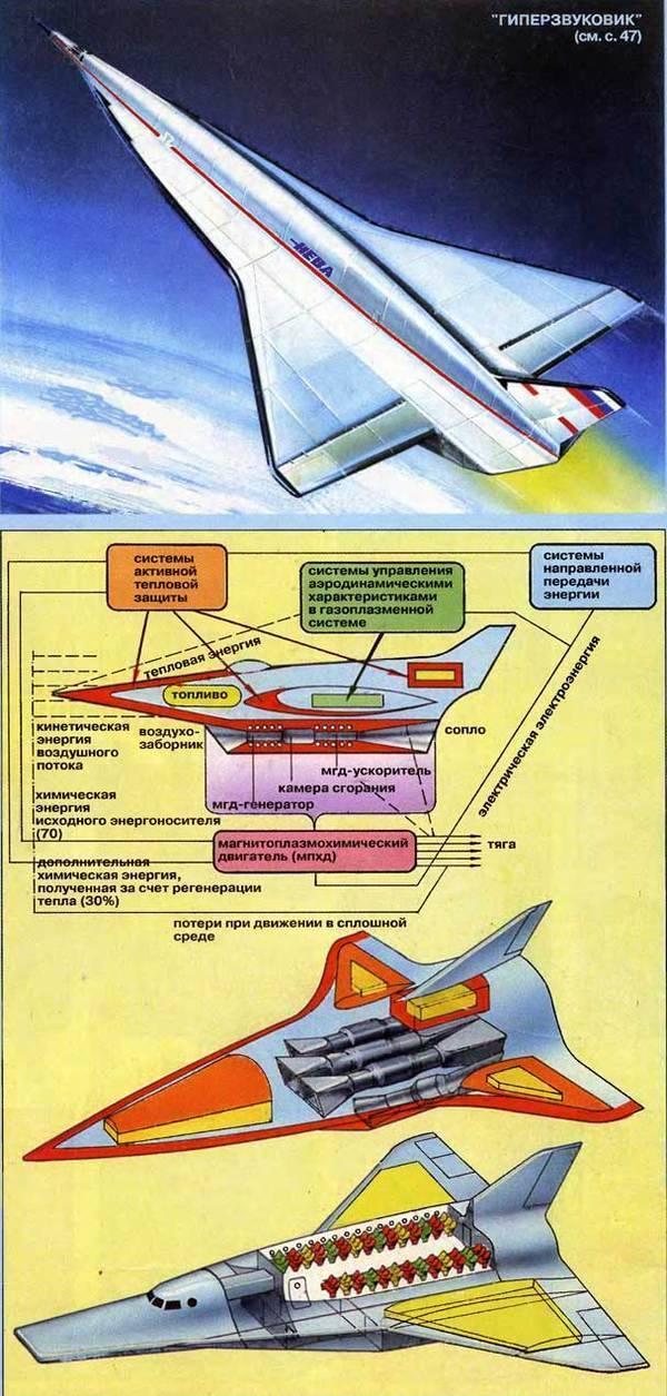 Буревестник (крылатая ракета)