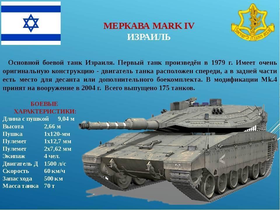 Танк «меркава» – революционная колесница бога. танки израиля – фото и описание двигатель и трансмиссия