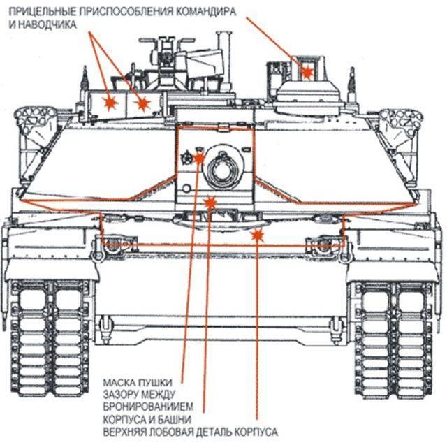 У танка Т-14 «Армата» аналогов в мире нет