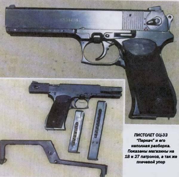Автоматический пистолет ОЦ-33 Пернач