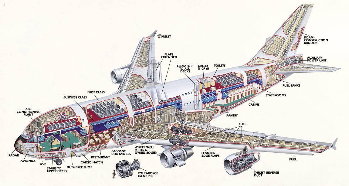 Airbus a330 — википедия. что такое airbus a330