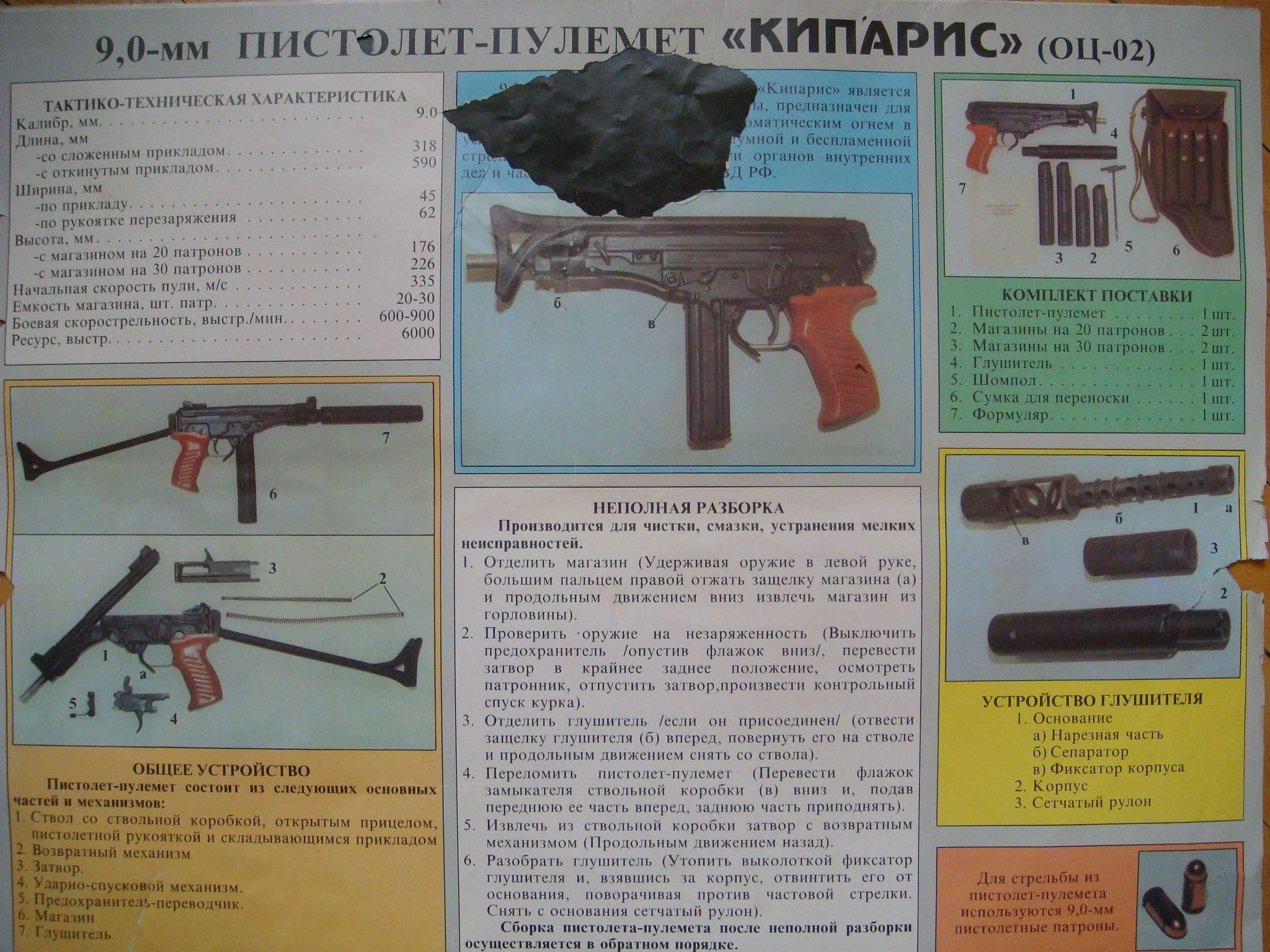 Ср-2 вереск ттх. фото. видео. размеры. скорострельность. скорость пули. прицельная дальность. вес
