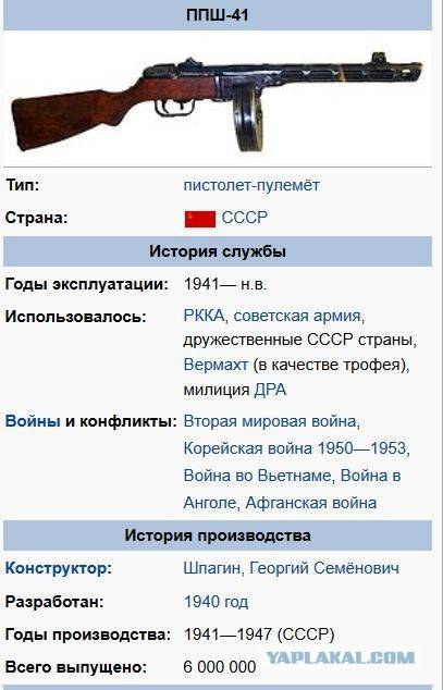 Пистолет-пулемет системы шпагина: барабанная дробь красной армии. ппш для сына своими руками доставка по россии