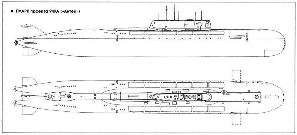 Цамто / новости / атомные подводные лодки проекта 949а «антей» будут достроены и модернизированы