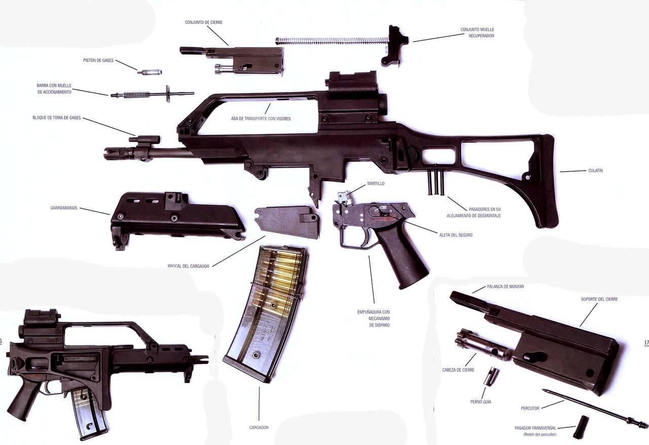 Пулемет heckler-koch hk 21